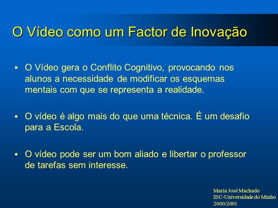 Maria José Machado IEC-Universidade do Minho 2000/2001 O Vídeo como um Factor de Inovação O Vídeo gera o Conflito Cognitivo, provocando nos alunos a necessidade de modificar os esquemas mentais com que se representa a realidade.