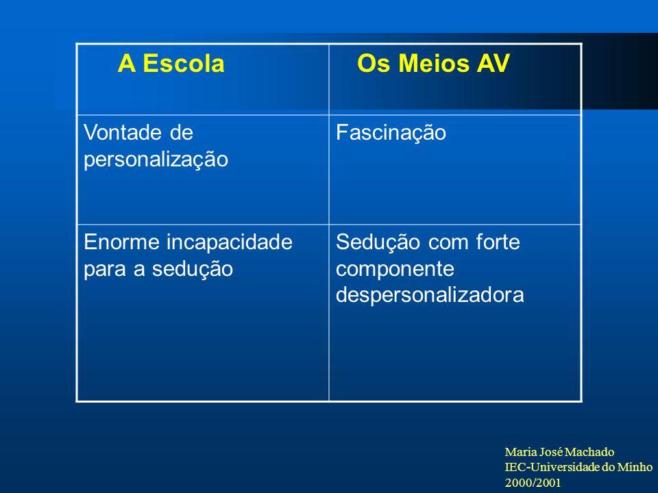 Maria José Machado IEC-Universidade do Minho 2000/2001 A Escola Os Meios AV Vontade de personalização Fascinação Enorme incapacidade para a sedução Sedução com forte componente despersonalizadora