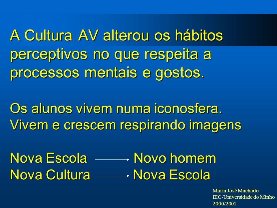 Maria José Machado IEC-Universidade do Minho 2000/2001 A Cultura AV alterou os hábitos perceptivos no que respeita a processos mentais e gostos. Os al