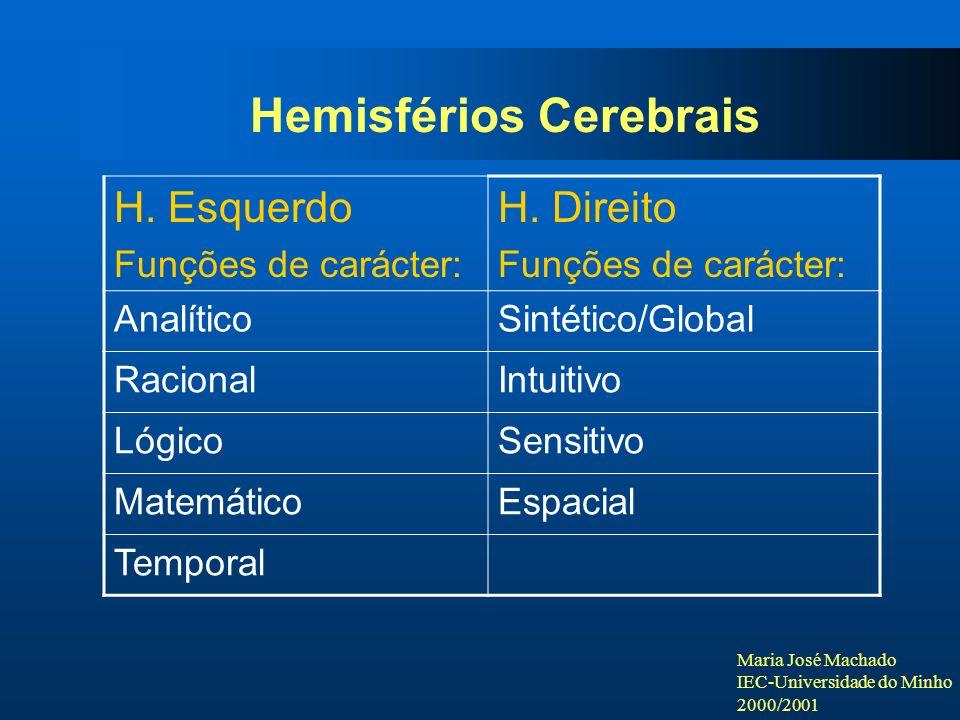 Maria José Machado IEC-Universidade do Minho 2000/2001 Hemisférios Cerebrais H. Esquerdo Funções de carácter: H. Direito Funções de carácter: Analític