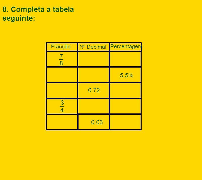 Fracção Nº Decimal Percentagem 7_ 8 5.5% 0.72 3 _ 4 0.03 Review Time 8. Completa a tabela seguinte: