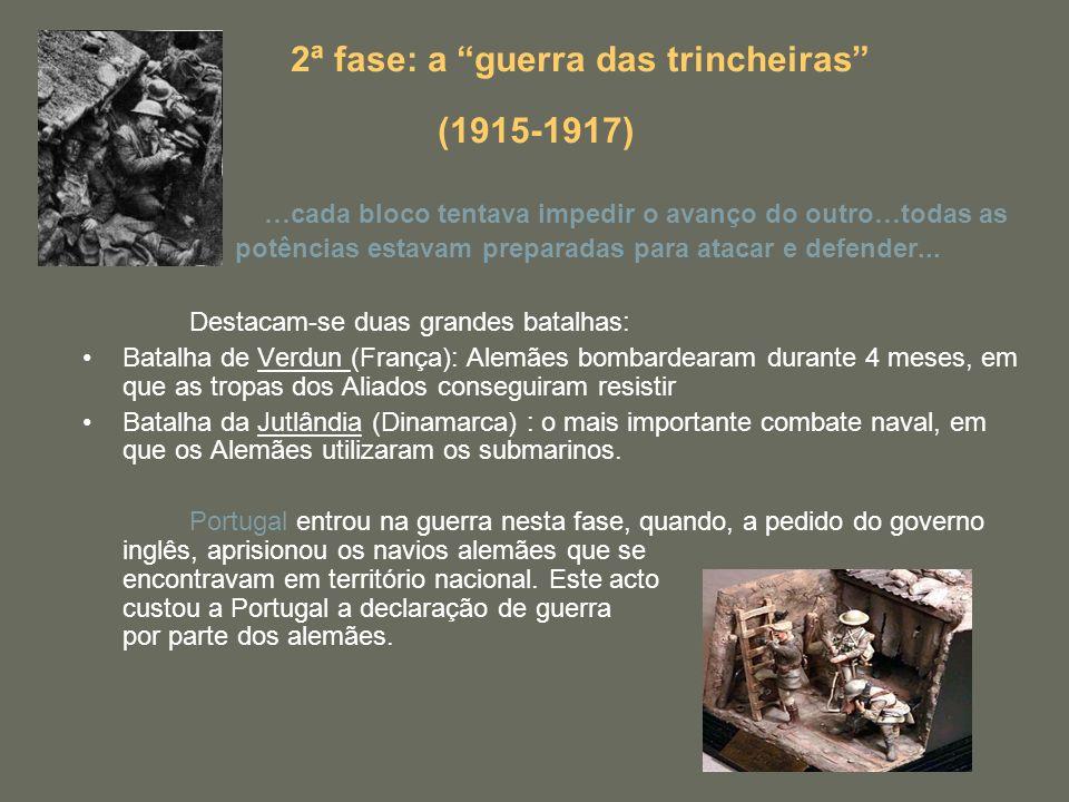 2ª fase: a guerra das trincheiras (1915-1917) …cada bloco tentava impedir o avanço do outro…todas as f potências estavam preparadas para atacar e defe