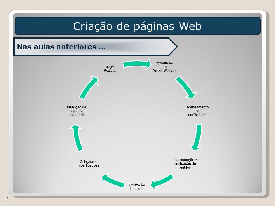 Criação de páginas Web 2 Nas aulas anteriores … Introdução ao DreamWeaver Planeamento de um Website Formatação e aplicação de estilos Utilização de ta