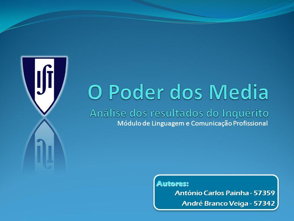 Autores: António Carlos Painha - 57359 André Branco Veiga - 57342 Módulo de Linguagem e Comunicação Profissional