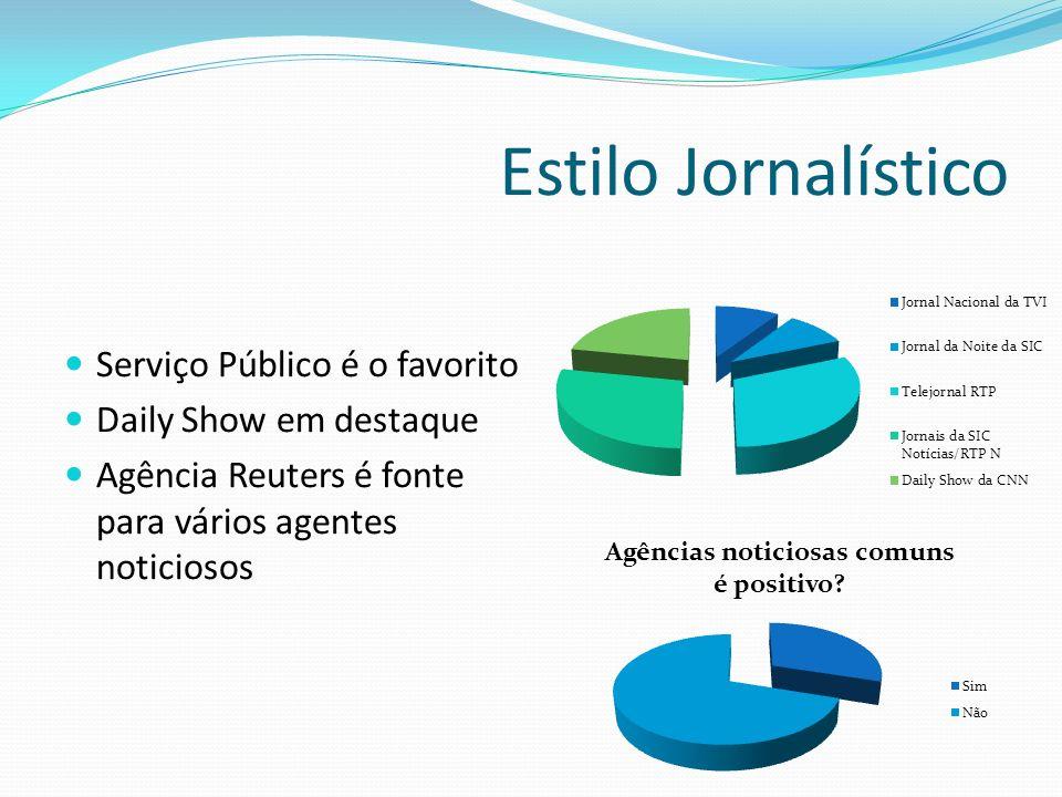 Estilo Jornalístico Serviço Público é o favorito Daily Show em destaque Agência Reuters é fonte para vários agentes noticiosos