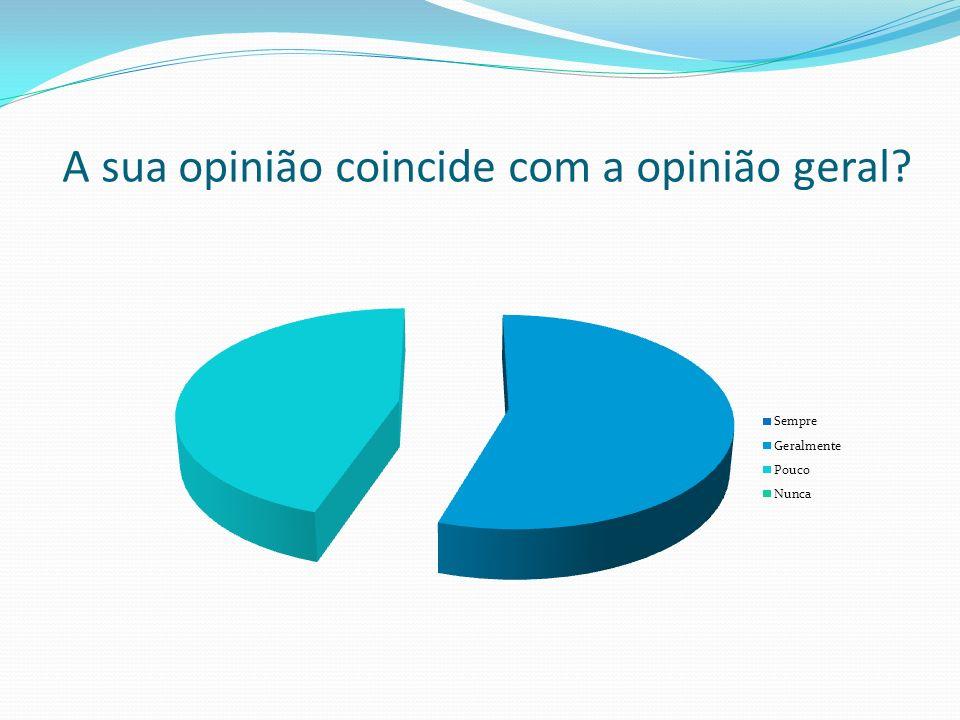 A sua opinião coincide com a opinião geral?