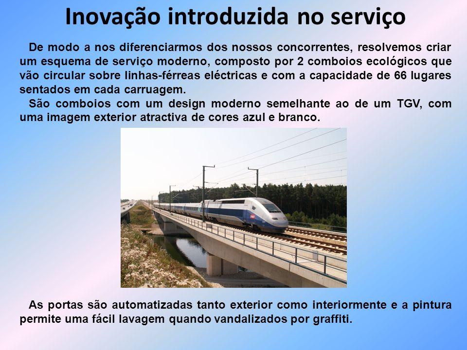 Inovação introduzida no serviço De modo a nos diferenciarmos dos nossos concorrentes, resolvemos criar um esquema de serviço moderno, composto por 2 c