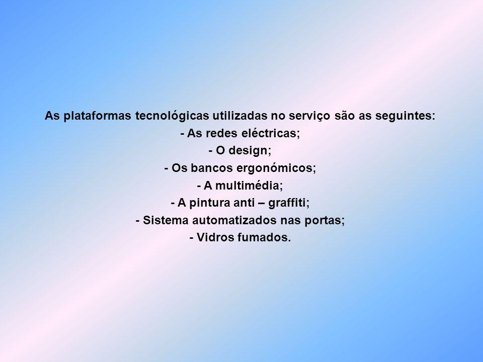 As plataformas tecnológicas utilizadas no serviço são as seguintes: - As redes eléctricas; - O design; - Os bancos ergonómicos; - A multimédia; - A pi