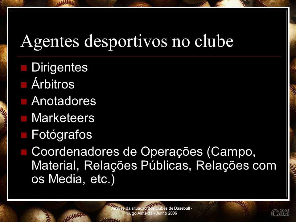 Análise da situação dos clubes de Baseball - Hugo Almeida - Junho 2006 Agentes desportivos no clube Dirigentes Árbitros Anotadores Marketeers Fotógraf