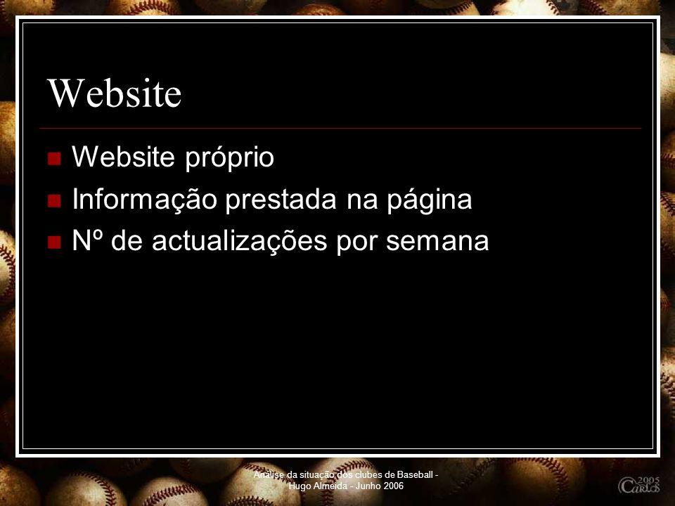 Análise da situação dos clubes de Baseball - Hugo Almeida - Junho 2006 Website Website próprio Informação prestada na página Nº de actualizações por s