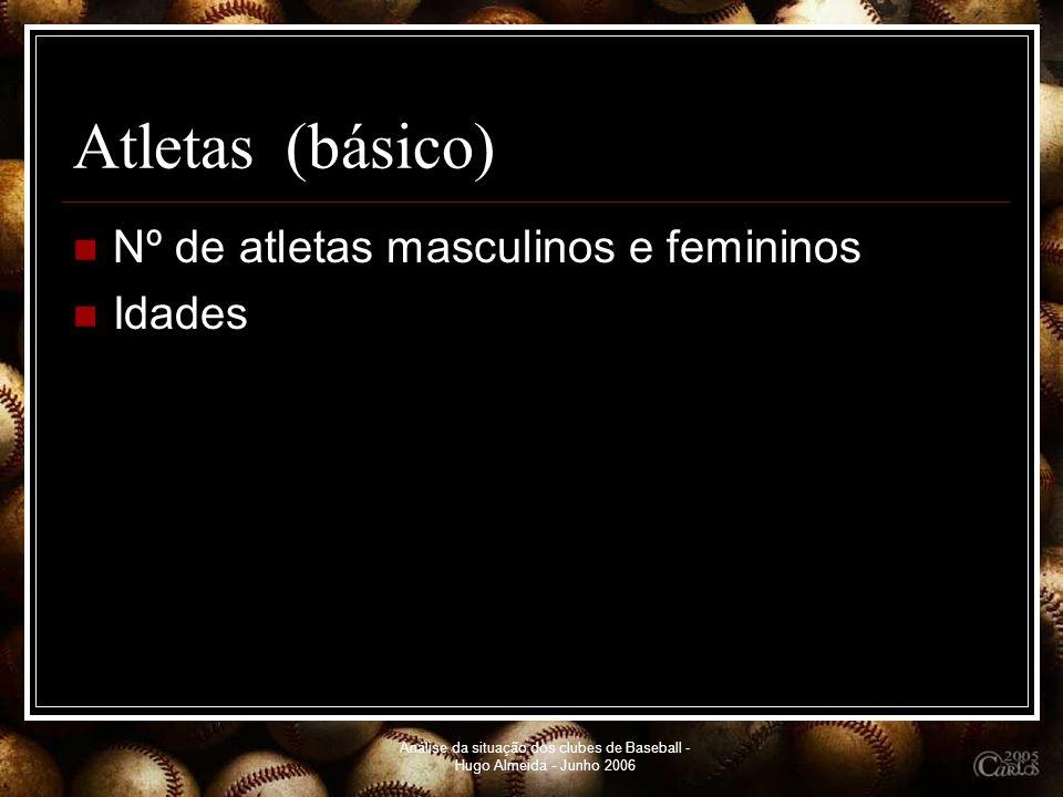 Análise da situação dos clubes de Baseball - Hugo Almeida - Junho 2006 Atletas(básico) Nº de atletas masculinos e femininos Idades