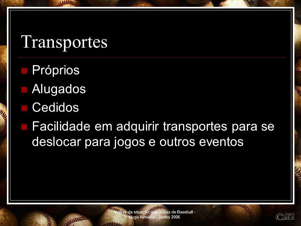 Análise da situação dos clubes de Baseball - Hugo Almeida - Junho 2006 Transportes Próprios Alugados Cedidos Facilidade em adquirir transportes para s