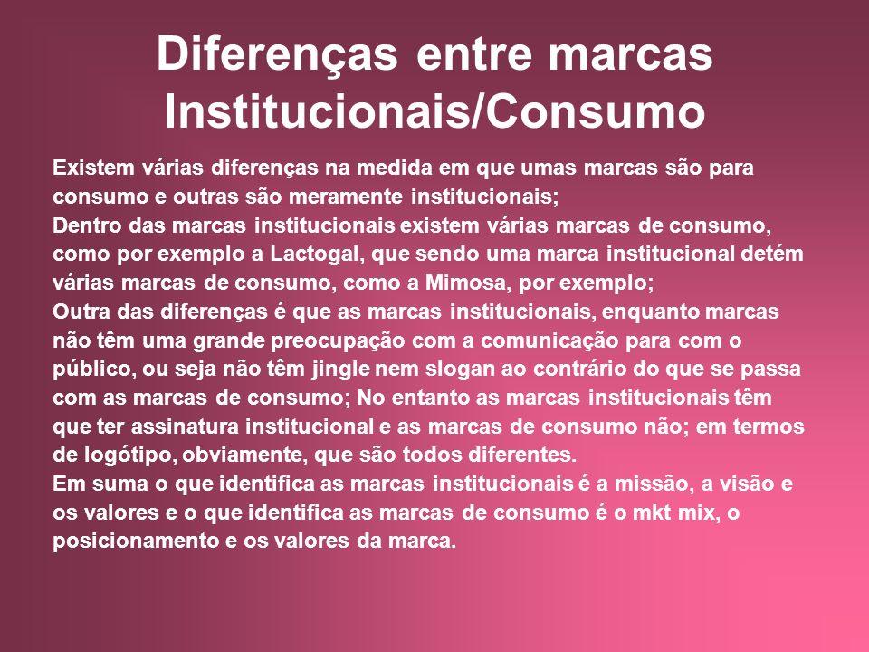 Diferenças entre marcas Institucionais/Consumo Existem várias diferenças na medida em que umas marcas são para consumo e outras são meramente instituc