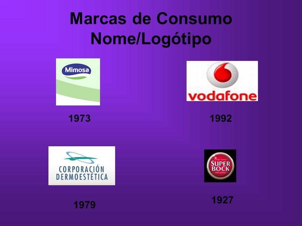 Marcas de Consumo Nome/Logótipo 1992 1973 1979 1927
