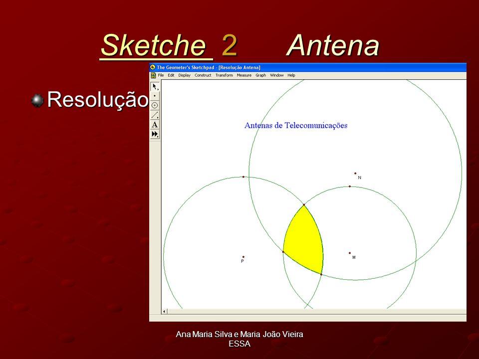 Ana Maria Silva e Maria João Vieira ESSA Sketche Sketche 2 Antena Sketche Resolução