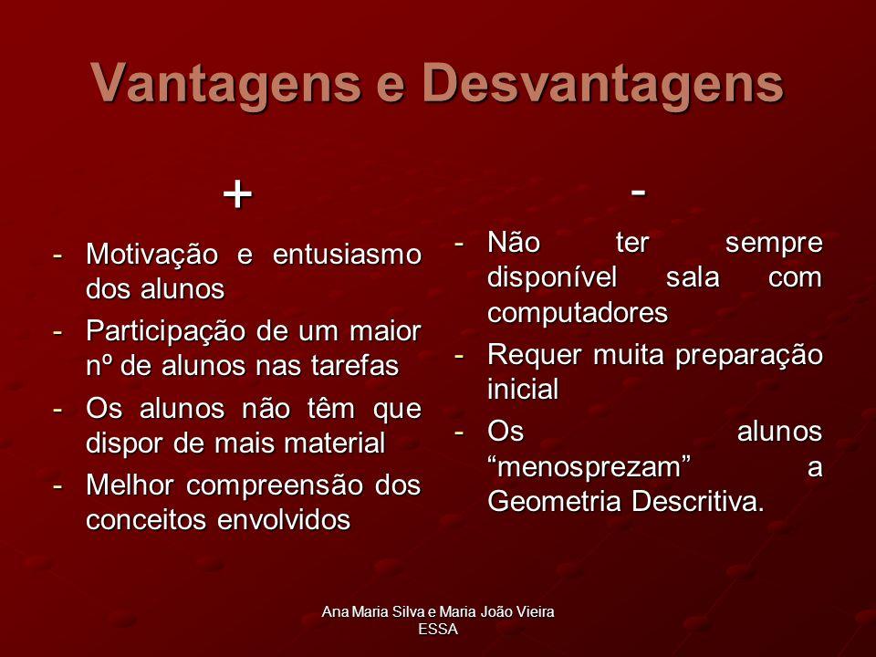Ana Maria Silva e Maria João Vieira ESSA Vantagens e Desvantagens + -Motivação e entusiasmo dos alunos -Participação de um maior nº de alunos nas tare