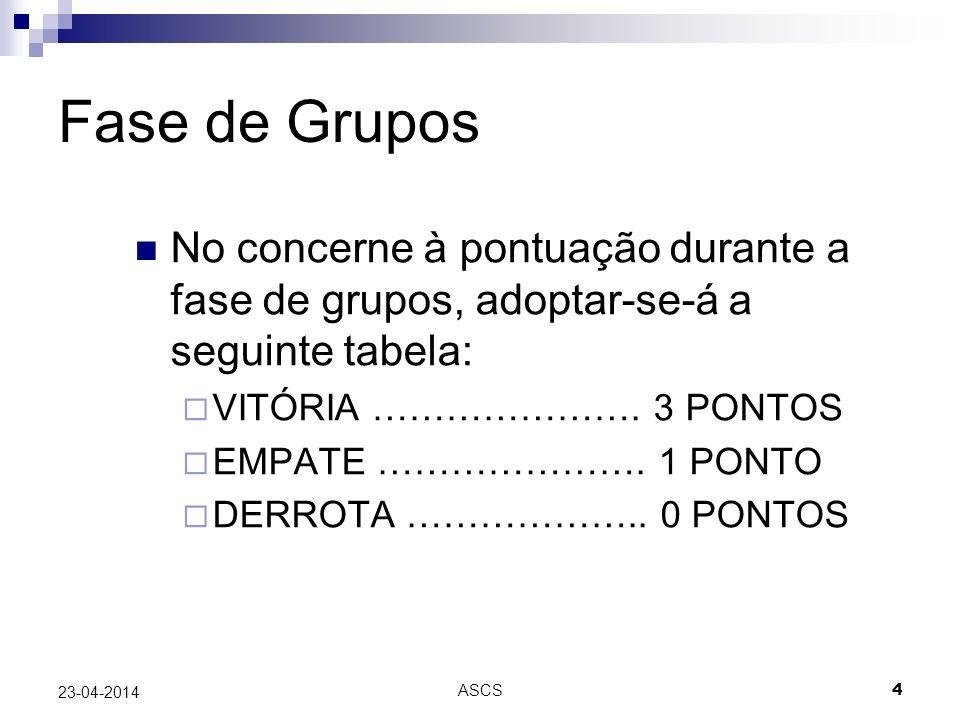 ASCS 4 23-04-2014 Fase de Grupos No concerne à pontuação durante a fase de grupos, adoptar-se-á a seguinte tabela: VITÓRIA ………………….