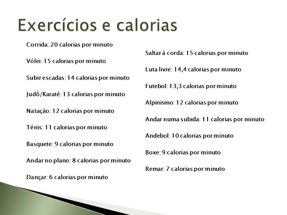Corrida: 20 calorias por minuto Saltar à corda: 15 calorias por minuto Vólei: 15 calorias por minuto Luta livre: 14,4 calorias por minuto Subir escadas: 14 calorias por minuto Futebol: 13,3 calorias por minuto Judô/Karaté: 13 calorias por minuto Alpinismo: 12 calorias por minuto Natação: 12 calorias por minuto Andar numa subida: 11 calorias por minuto Ténis: 11 calorias por minuto Andebol: 10 calorias por minuto Basquete: 9 calorias por minuto Boxe: 9 calorias por minuto Andar no plano: 8 calorias por minuto Remar: 7 calorias por minuto Dançar: 6 calorias por minuto