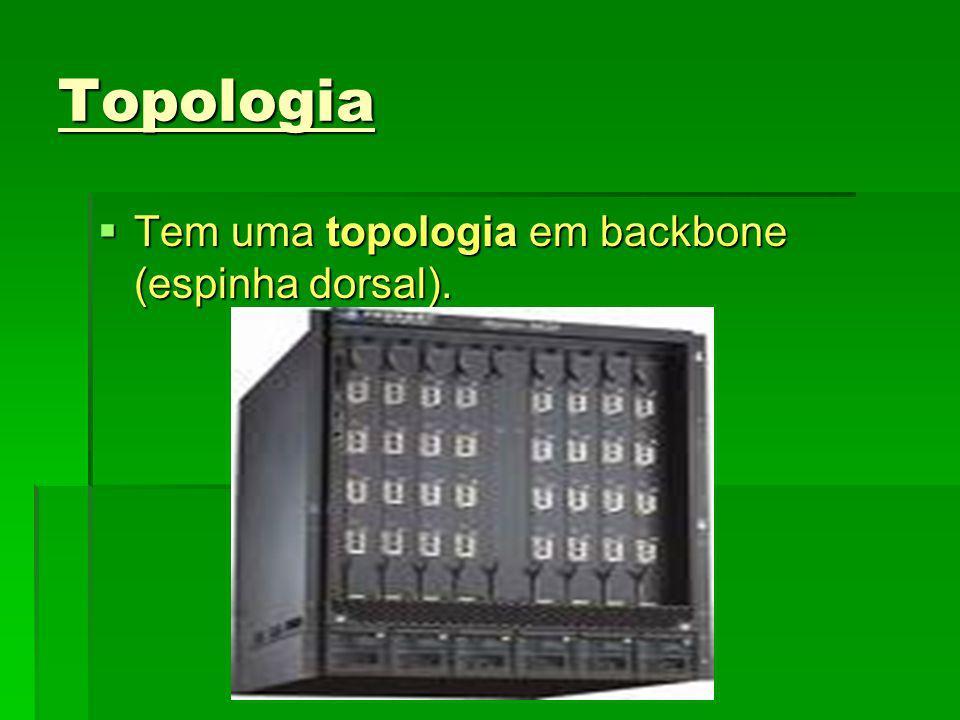 Topologia Tem uma topologia em backbone (espinha dorsal). Tem uma topologia em backbone (espinha dorsal).