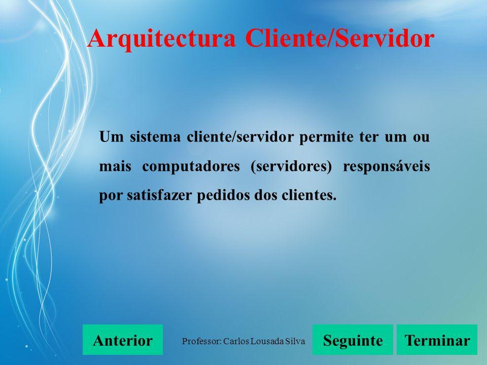 Professor: Carlos Lousada Silva Um sistema cliente/servidor permite ter um ou mais computadores (servidores) responsáveis por satisfazer pedidos dos c