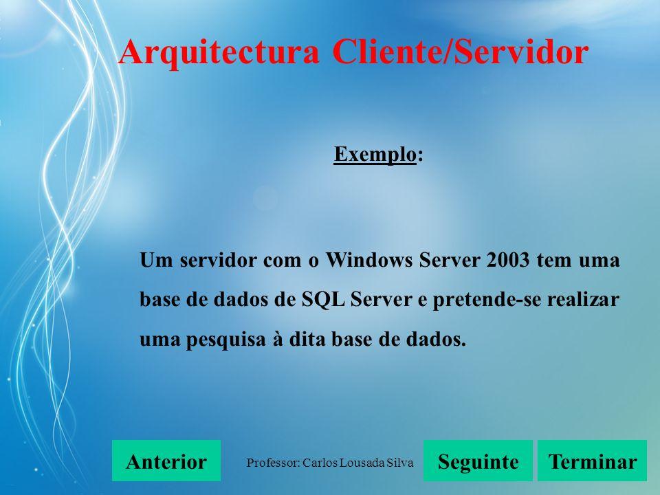 Professor: Carlos Lousada Silva Exemplo: Acontece que o cliente faz o pedido e a pesquisa é realizada pelo servidor, e o resultado, é transmitido ao cliente que fez o pedido.