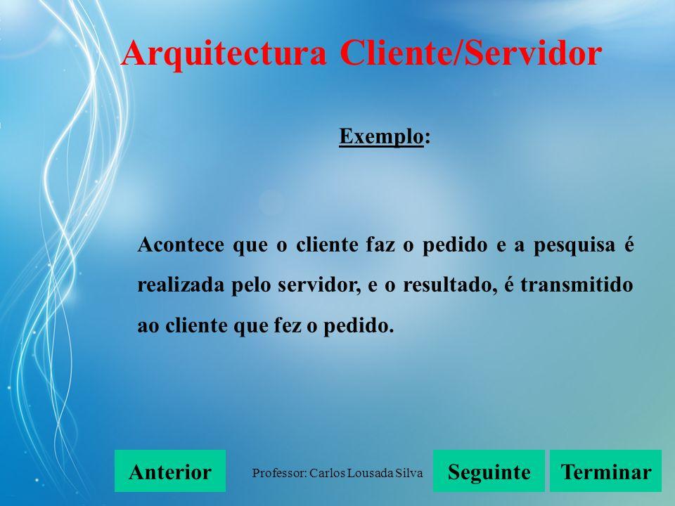 Professor: Carlos Lousada Silva Exemplo: Acontece que o cliente faz o pedido e a pesquisa é realizada pelo servidor, e o resultado, é transmitido ao c