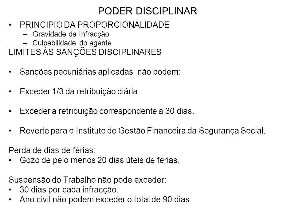 PODER DISCIPLINAR PRINCIPIO DA PROPORCIONALIDADE –Gravidade da Infracção –Culpabilidade do agente LIMITES ÀS SANÇÕES DISCIPLINARES Sanções pecuniárias