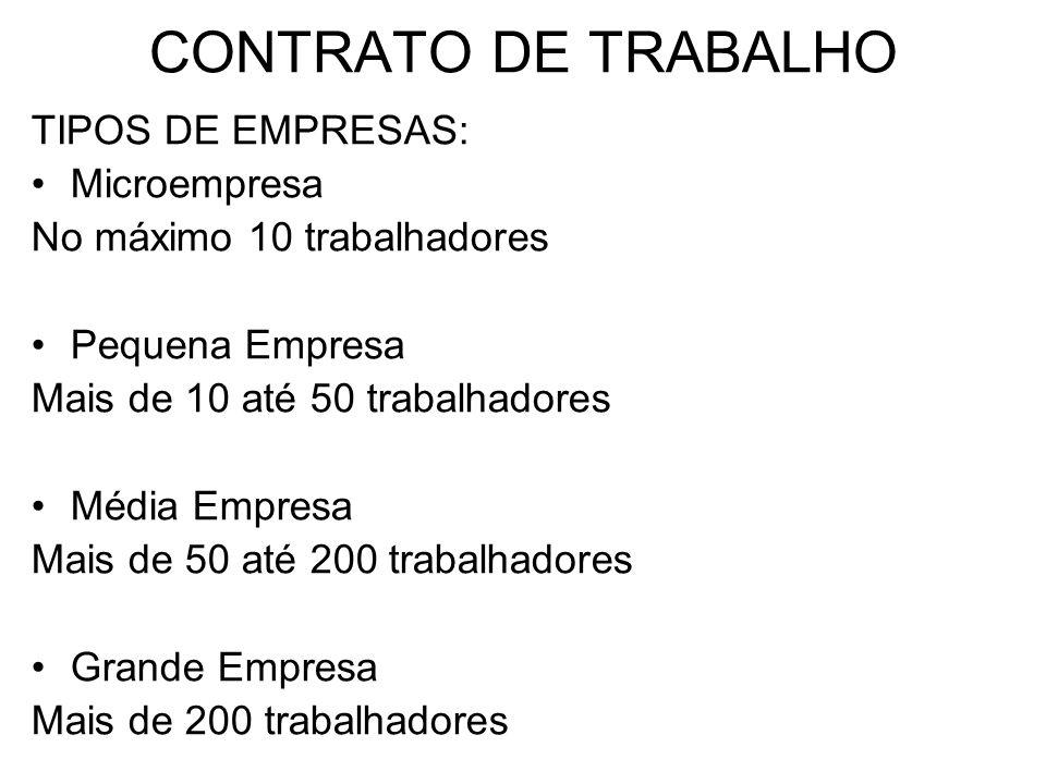 CONTRATO DE TRABALHO Dever de Informação: Arts.97 e seguintes do CT.