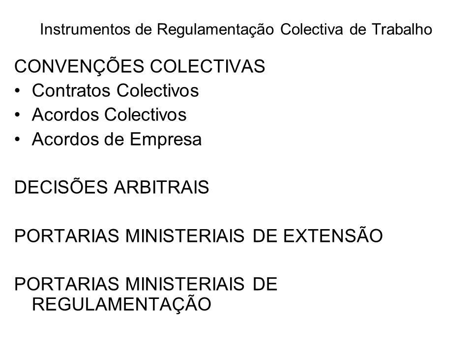 Instrumentos de Regulamentação Colectiva de Trabalho CONVENÇÕES COLECTIVAS Contratos Colectivos Acordos Colectivos Acordos de Empresa DECISÕES ARBITRA