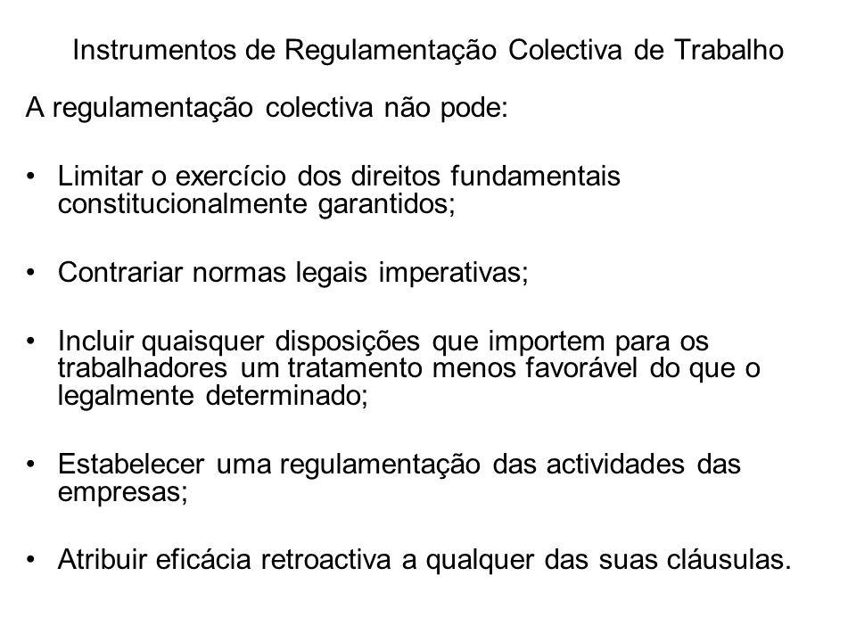 Instrumentos de Regulamentação Colectiva de Trabalho A regulamentação colectiva não pode: Limitar o exercício dos direitos fundamentais constitucional