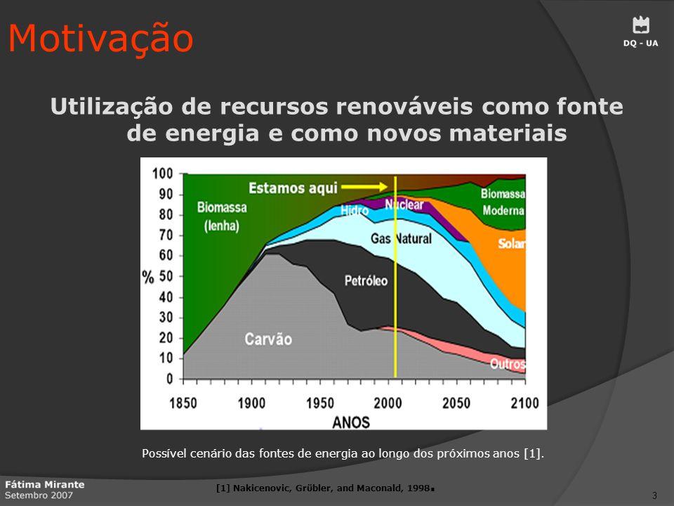 Amostras estudadas 14 Óleos e gorduras vegetais Ponto de fusão/ºC Origem Óleo de rícino-18 a -10José M.