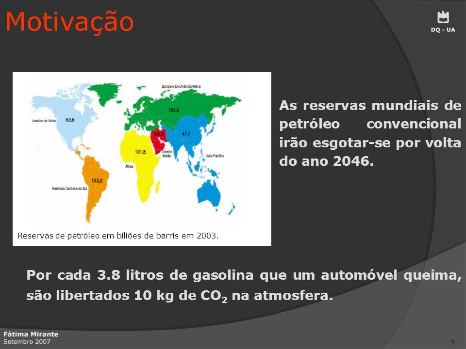 Coco Colza Soja Girassol Palma Mamona Cacau Óleos e gorduras vegetais Fonte de energia (Biodiesel) Material para acumulação de energia térmica (PCM) 5 Motivação