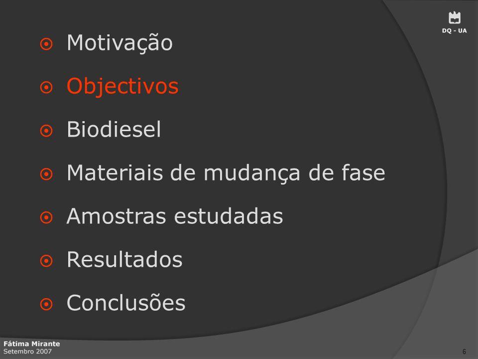 Conclusões Amostras de biodiesel Iberol A Iberol B Mythen Torrejana Mamona Ricas em ésteres dos ác.