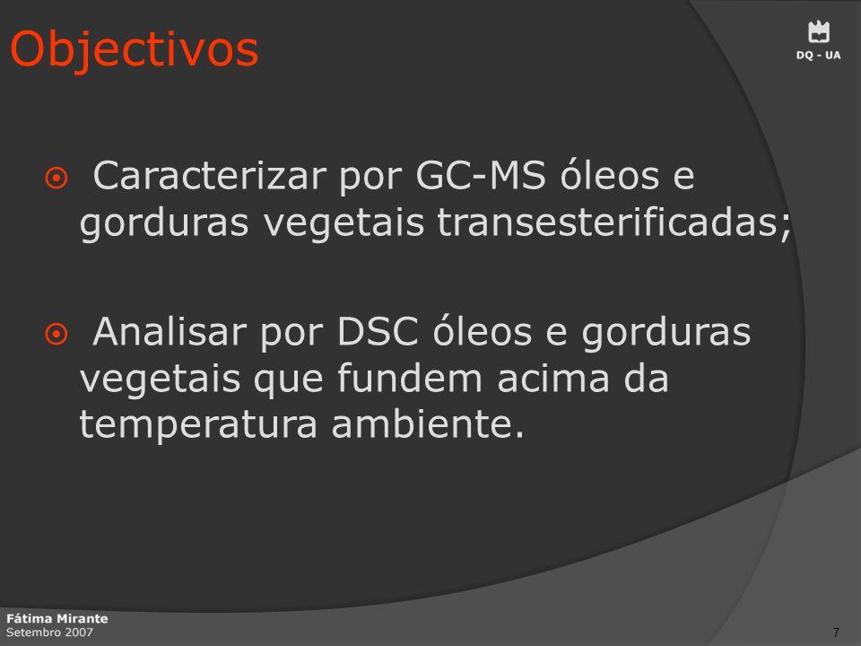 18 Ésteres Metílicos dos Ácidos Gordos Óleo de coco % Óleo de coco virgem % Lit.