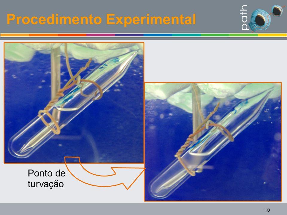 Procedimento Experimental Ponto de turvação 10