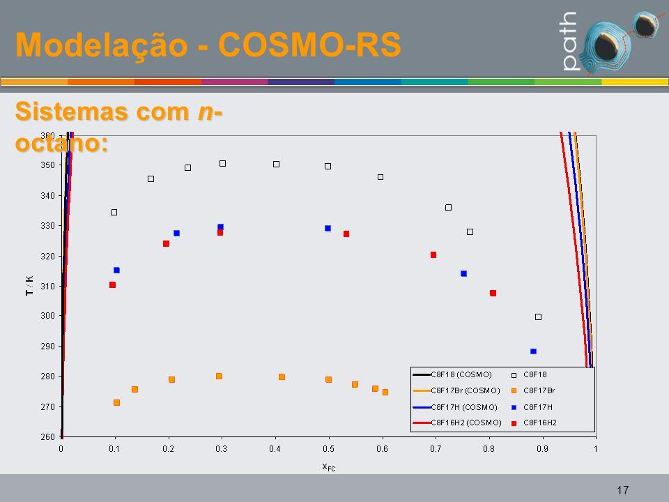 Modelação - COSMO-RS 17 Sistemas com n- octano: