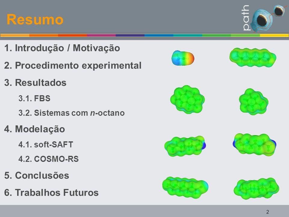 Resumo 1.Introdução / Motivação 2.Procedimento experimental 3.Resultados 3.1. FBS 3.2. Sistemas com n-octano 4.Modelação 4.1. soft-SAFT 4.2. COSMO-RS
