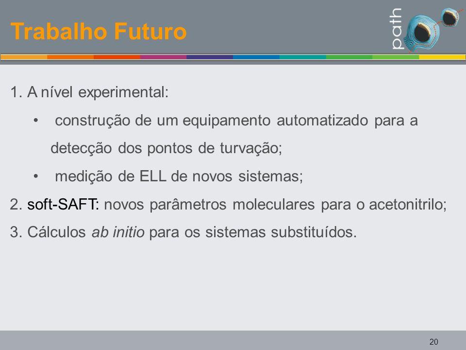 Trabalho Futuro 1.A nível experimental: construção de um equipamento automatizado para a detecção dos pontos de turvação; medição de ELL de novos sist