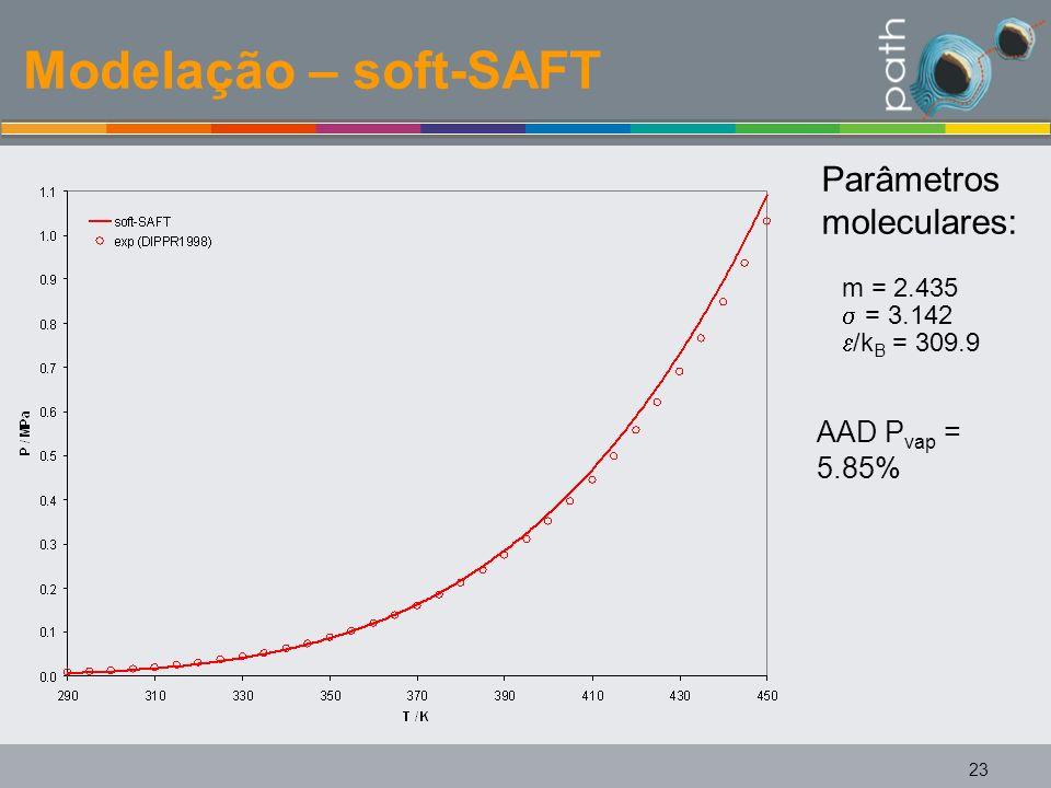 23 Parâmetros moleculares: m = 2.435 = 3.142 /k B = 309.9 AAD P vap = 5.85% Modelação – soft-SAFT