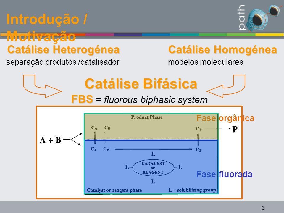 Introdução / Motivação Catálise Bifásica 3 Catálise Homogénea Catálise Heterogénea Fase orgânica Fase fluorada modelos molecularesseparação produtos /