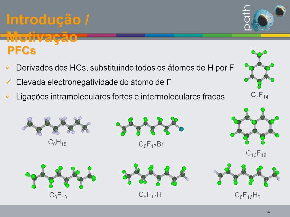 4 PFCs C 8 F 18 C 8 F 17 Br C 8 F 16 H 2 C 8 F 17 H C 7 F 14 C 10 F 18 C 8 H 18 Derivados dos HCs, substituindo todos os átomos de H por F Elevada ele