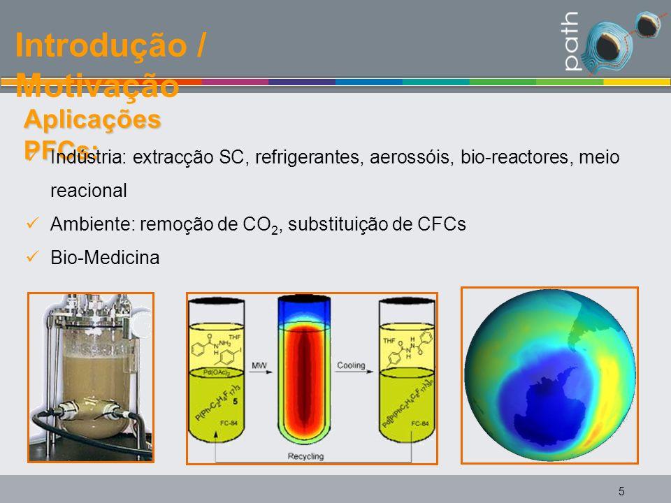 5 Aplicações PFCs: Indústria: extracção SC, refrigerantes, aerossóis, bio-reactores, meio reacional Ambiente: remoção de CO 2, substituição de CFCs Bi