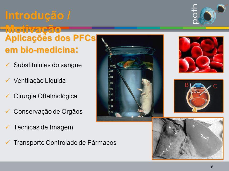6 Aplicações dos PFCs em bio-medicina : Substituintes do sangue Ventilação Líquida Cirurgia Oftalmológica Conservação de Orgãos Técnicas de Imagem Tra