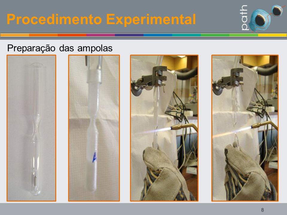 Procedimento Experimental Montagem experimental 9