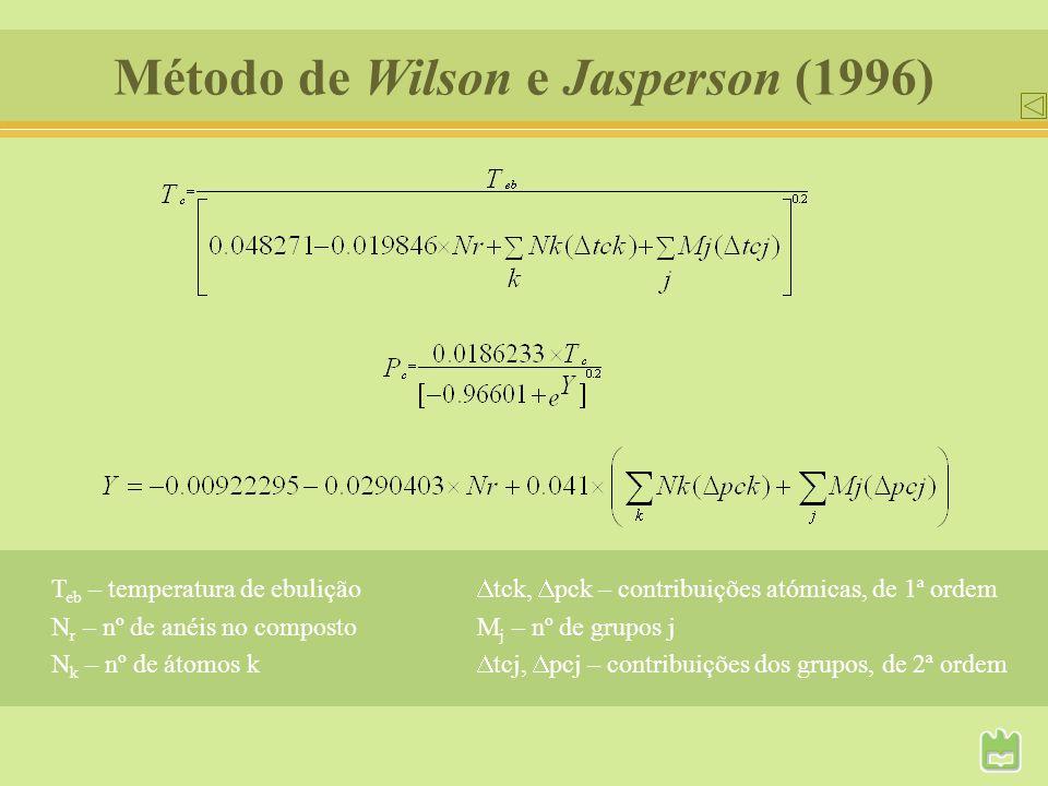 tck, pck – contribuições atómicas, de 1ª ordem M j – nº de grupos j tcj, pcj – contribuições dos grupos, de 2ª ordem Método de Wilson e Jasperson (199