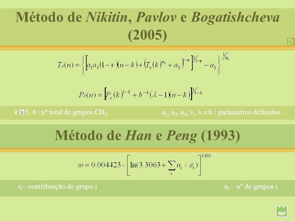 Método de Nikitin, Pavlov e Bogatishcheva (2005) Método de Han e Peng (1993) k 5, 6 : nº total de grupos CH 2 a 1, a 2, a 3,, e b : parâmetros definid
