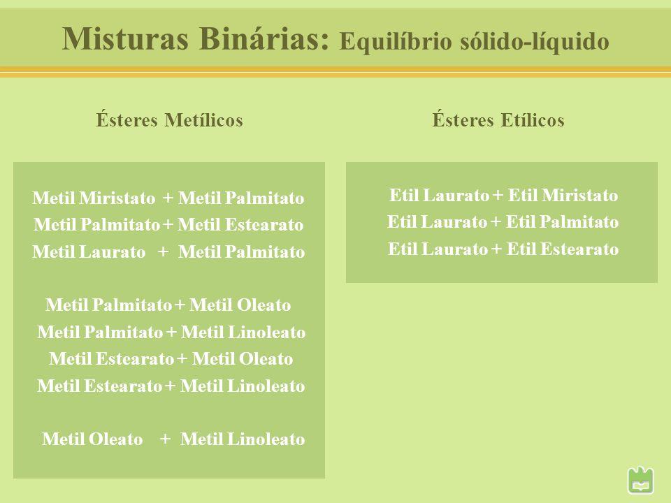 Metil Miristato + Metil Palmitato Metil Palmitato + Metil Estearato Metil Laurato + Metil Palmitato Metil Palmitato + Metil Oleato Metil Palmitato + M