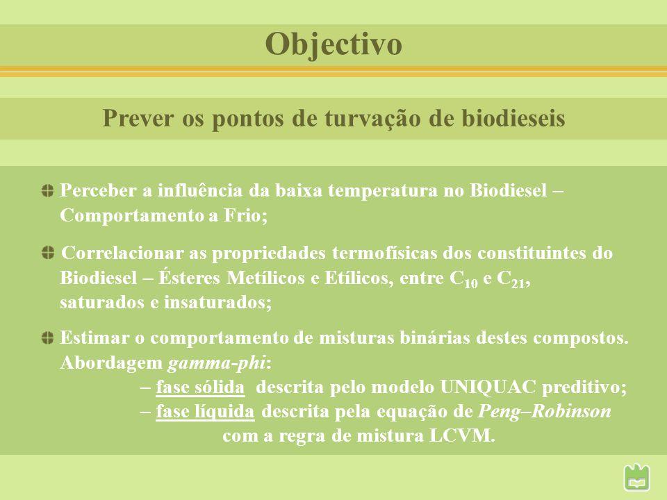 Prever os pontos de turvação de biodieseis Objectivo Correlacionar as propriedades termofísicas dos constituintes do Biodiesel – Ésteres Metílicos e E