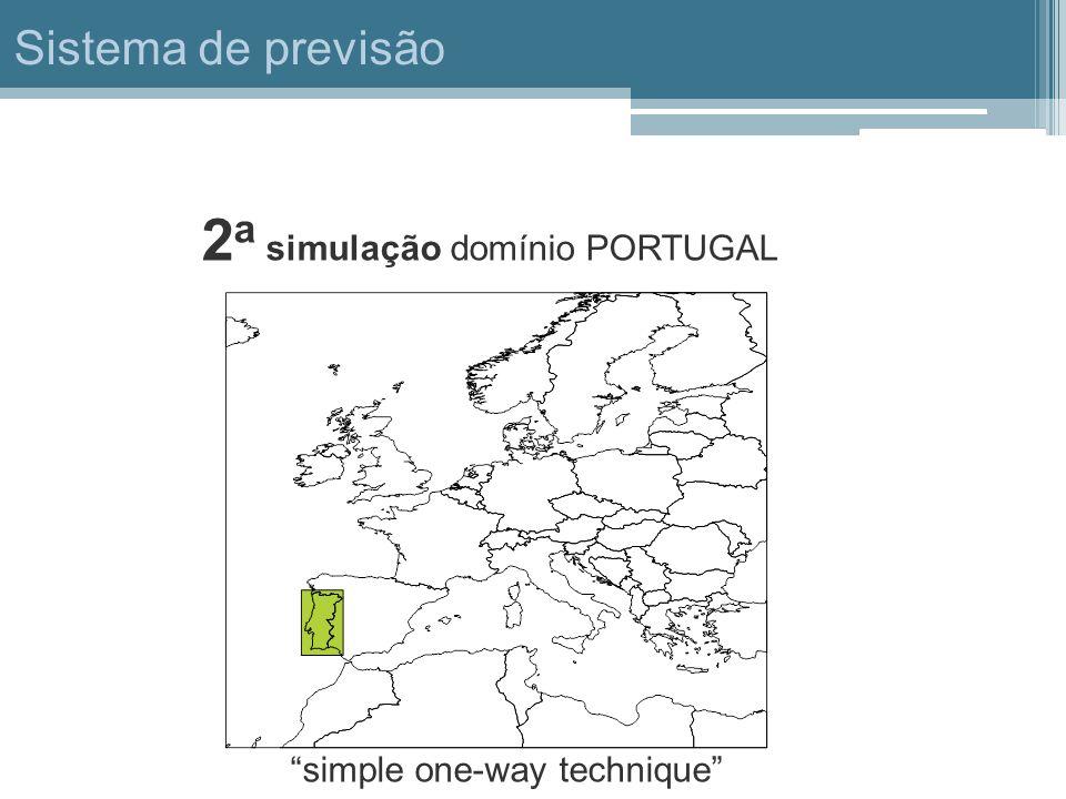 simple one-way technique 2 a simulação domínio PORTUGAL Sistema de previsão