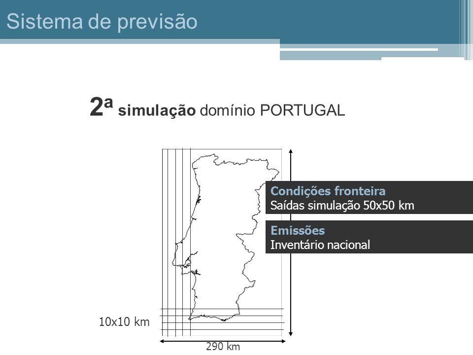 290 km 580 km 10x10 km Condições fronteira Saídas simulação 50x50 km Emissões Inventário nacional Sistema de previsão 2 a simulação domínio PORTUGAL